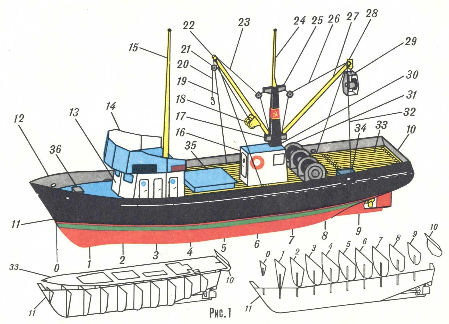 водоизмещающие рыболовные катера